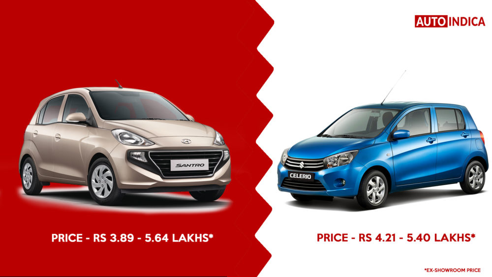 Santro vs Celerio Price