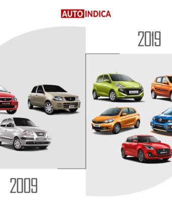 Top fuel efficient cars under 10 lakhs
